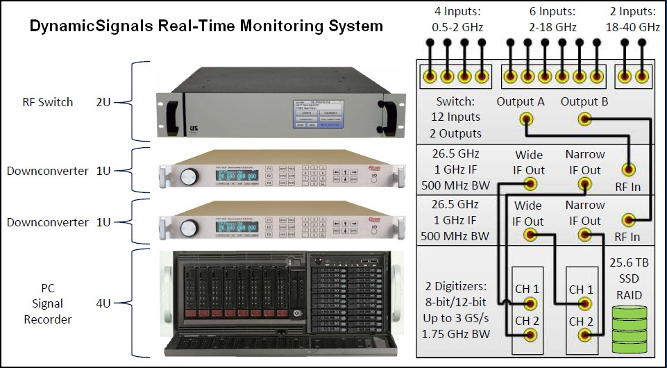 ds-rtm-system-overview_1