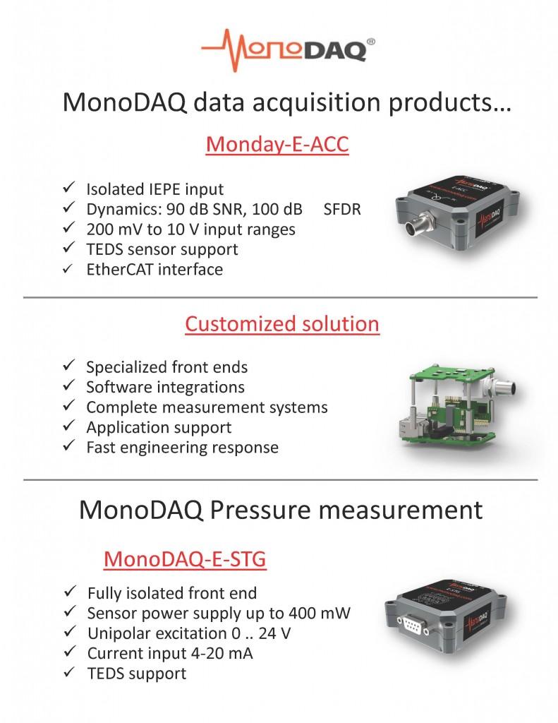 Monodaq_Page_1