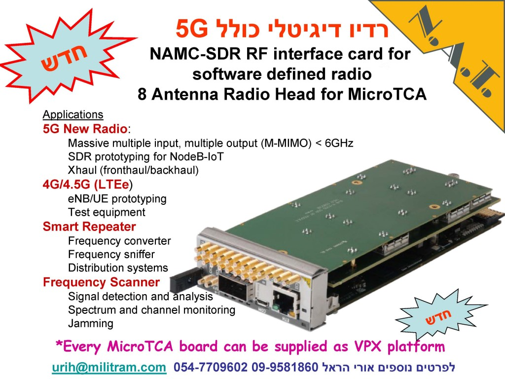 NAMC-SDR RF interface card for software defined radio