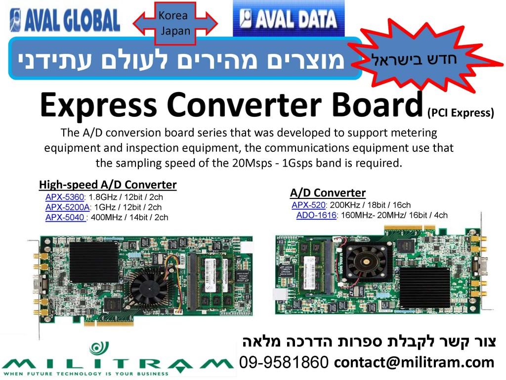 Express converter Board
