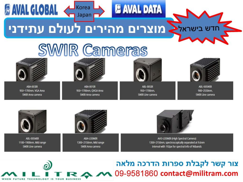 swir cameras ad_1