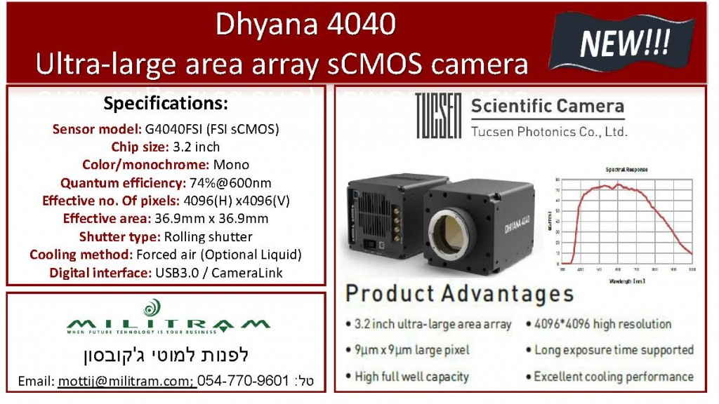 Dhyana 4040