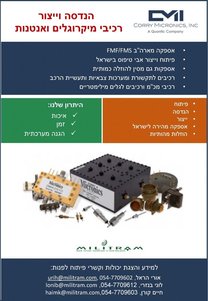 הנדסה וייצור רכיבי מיקרוגלים ואנטנות